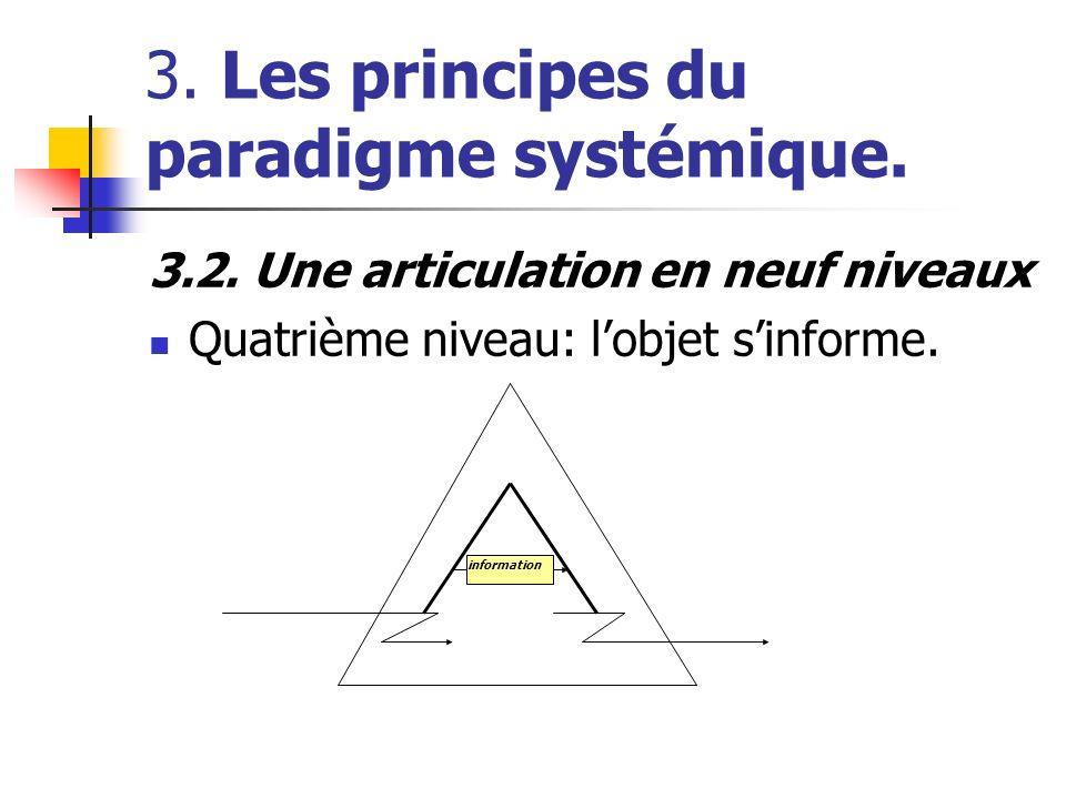 3. Les principes du paradigme systémique. 3.2. Une articulation en neuf niveaux Quatrième niveau: lobjet sinforme. information