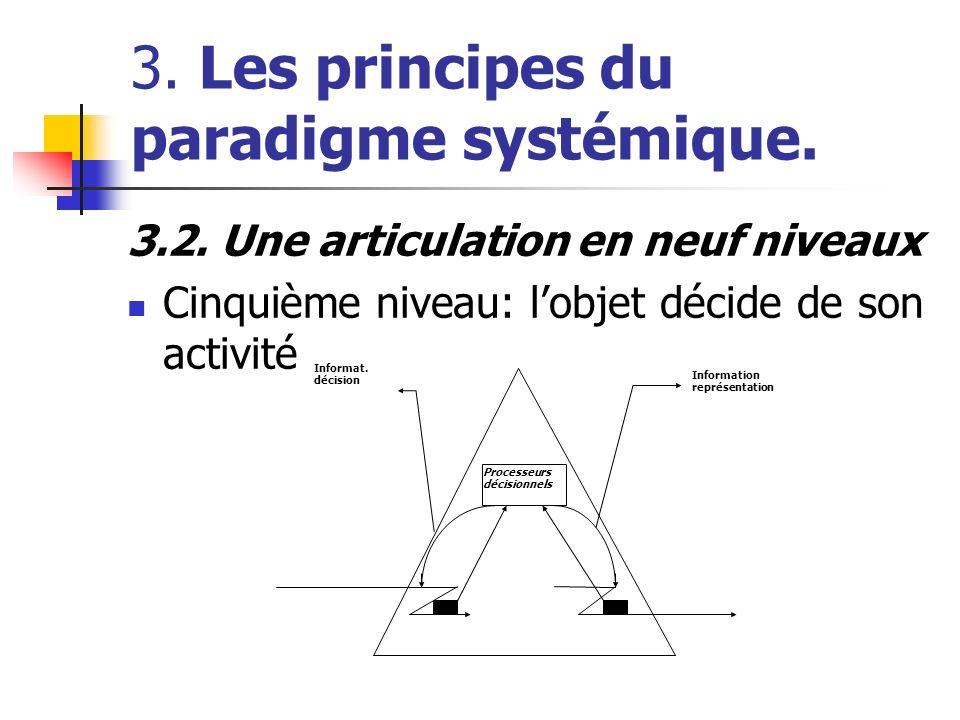 3. Les principes du paradigme systémique. 3.2. Une articulation en neuf niveaux Cinquième niveau: lobjet décide de son activité Information représenta