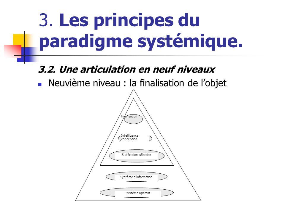 3. Les principes du paradigme systémique. 3.2. Une articulation en neuf niveaux Neuvième niveau : la finalisation de lobjet Système dinformation Systè