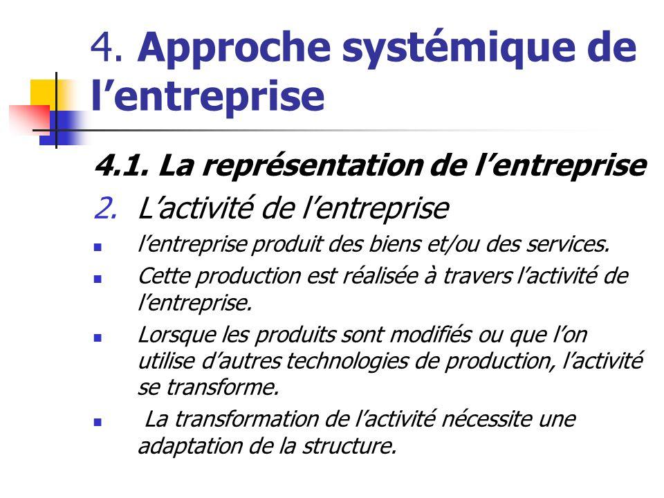 4. Approche systémique de lentreprise 4.1. La représentation de lentreprise 2.Lactivité de lentreprise lentreprise produit des biens et/ou des service