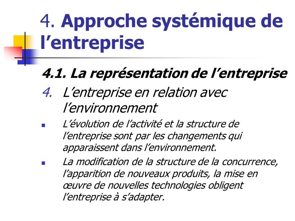 4. Approche systémique de lentreprise 4.1. La représentation de lentreprise 4.Lentreprise en relation avec lenvironnement Lévolution de lactivité et l