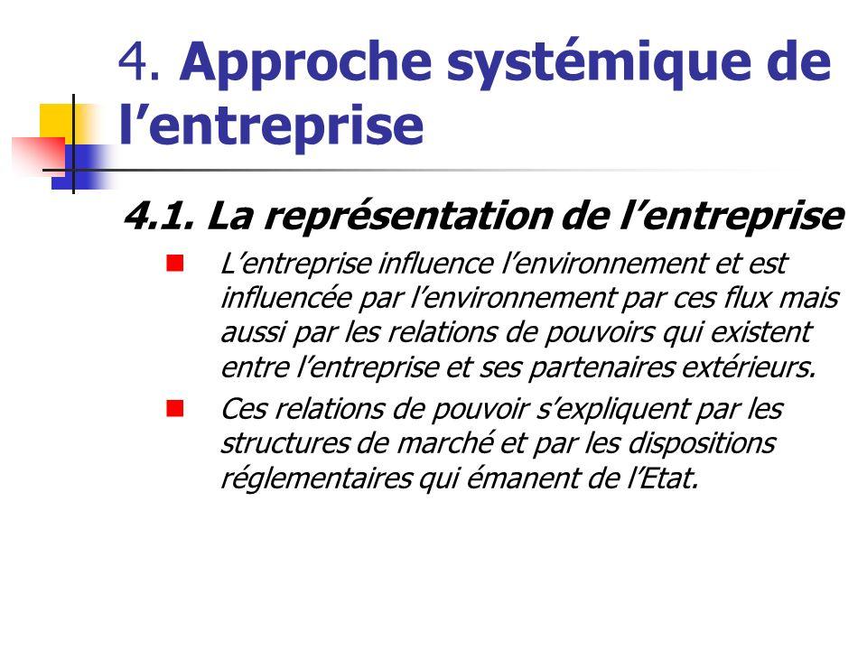4. Approche systémique de lentreprise 4.1. La représentation de lentreprise Lentreprise influence lenvironnement et est influencée par lenvironnement