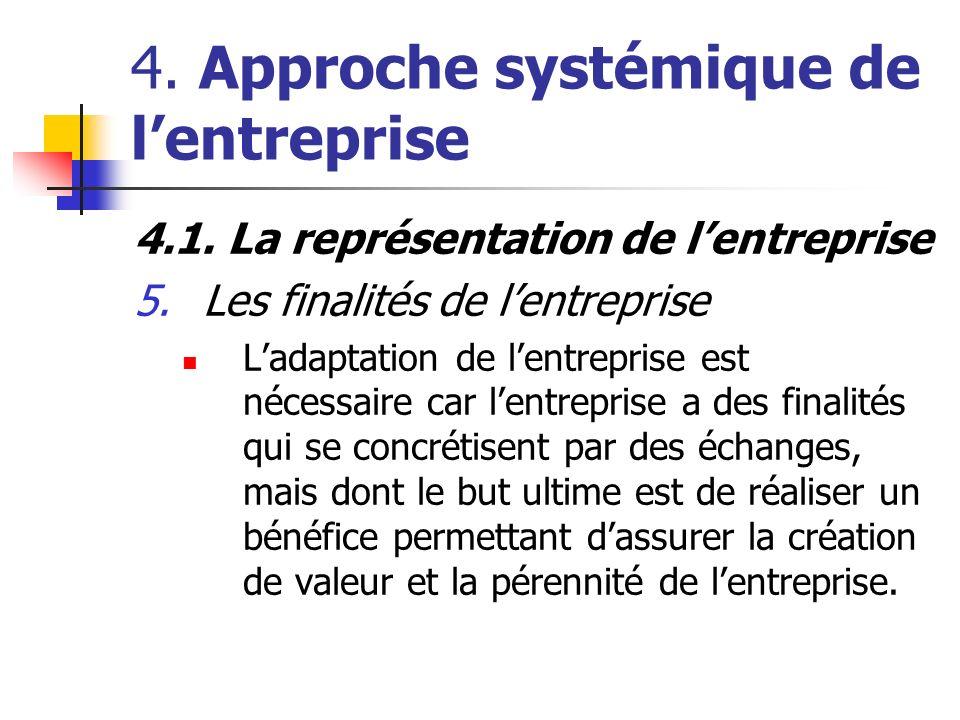 4. Approche systémique de lentreprise 4.1. La représentation de lentreprise 5.Les finalités de lentreprise Ladaptation de lentreprise est nécessaire c