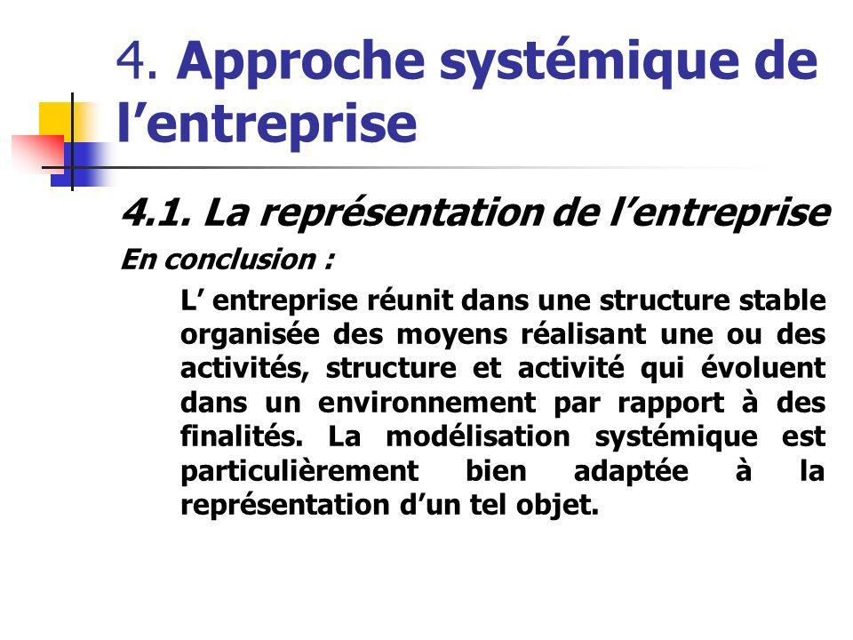 4. Approche systémique de lentreprise 4.1. La représentation de lentreprise En conclusion : L entreprise réunit dans une structure stable organisée de