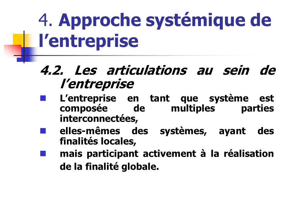 4. Approche systémique de lentreprise 4.2. Les articulations au sein de lentreprise Lentreprise en tant que système est composée de multiples parties