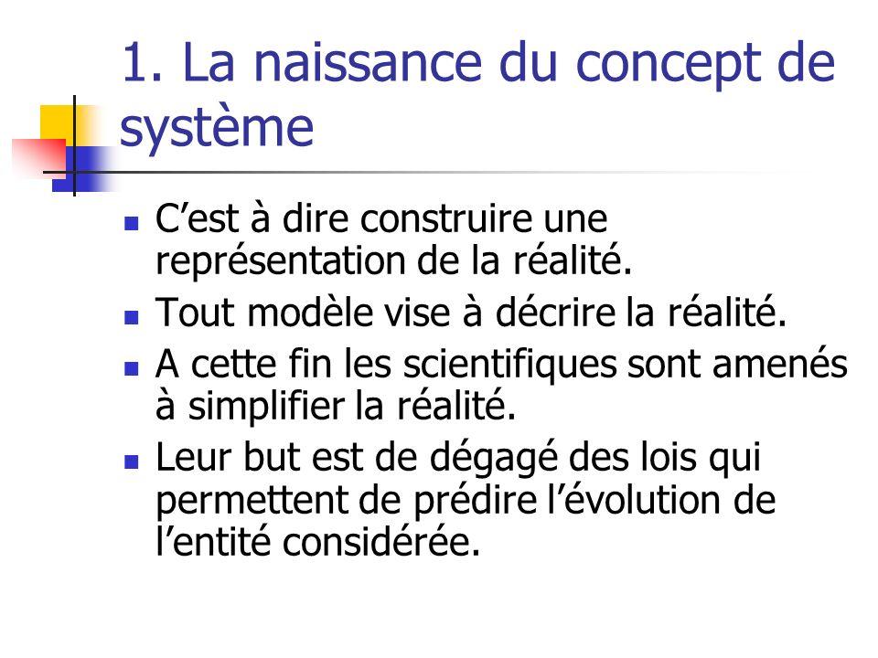 1. La naissance du concept de système Cest à dire construire une représentation de la réalité. Tout modèle vise à décrire la réalité. A cette fin les