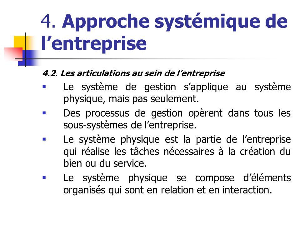 4. Approche systémique de lentreprise 4.2. Les articulations au sein de lentreprise Le système de gestion sapplique au système physique, mais pas seul