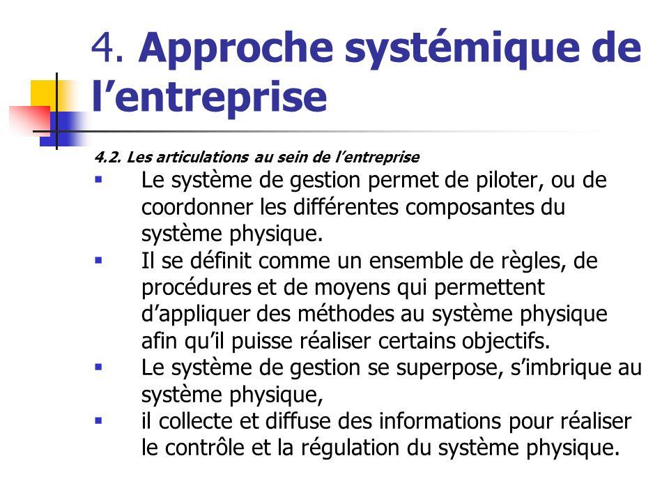 4. Approche systémique de lentreprise 4.2. Les articulations au sein de lentreprise Le système de gestion permet de piloter, ou de coordonner les diff