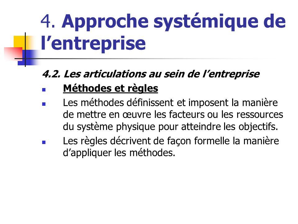 4. Approche systémique de lentreprise 4.2. Les articulations au sein de lentreprise Méthodes et règles Les méthodes définissent et imposent la manière