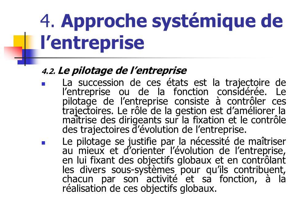 4. Approche systémique de lentreprise 4.2. Le pilotage de lentreprise La succession de ces états est la trajectoire de lentreprise ou de la fonction c