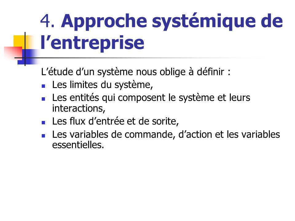4. Approche systémique de lentreprise Létude dun système nous oblige à définir : Les limites du système, Les entités qui composent le système et leurs