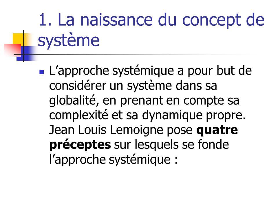 1. La naissance du concept de système Lapproche systémique a pour but de considérer un système dans sa globalité, en prenant en compte sa complexité e