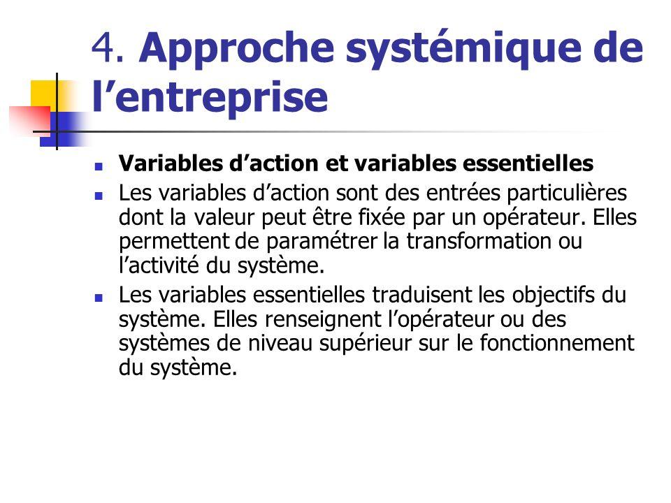 4. Approche systémique de lentreprise Variables daction et variables essentielles Les variables daction sont des entrées particulières dont la valeur