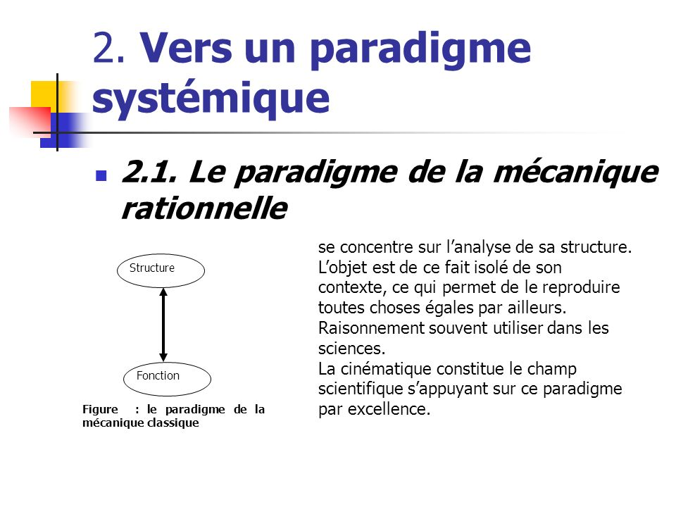 2. Vers un paradigme systémique 2.1. Le paradigme de la mécanique rationnelle Structure Fonction Figure : le paradigme de la mécanique classique se co