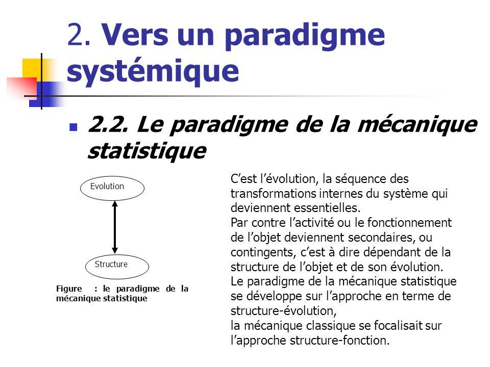 2. Vers un paradigme systémique 2.2. Le paradigme de la mécanique statistique Cest lévolution, la séquence des transformations internes du système qui