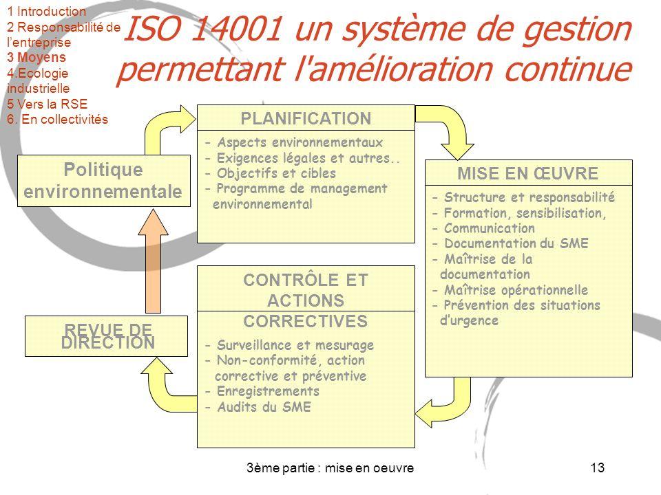 3ème partie : mise en oeuvre13 PLANIFICATION - Aspects environnementaux - Exigences légales et autres..