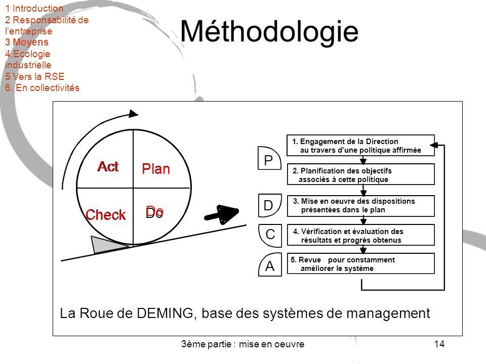 3ème partie : mise en oeuvre14 Méthodologie Act Plan Check Do 1.