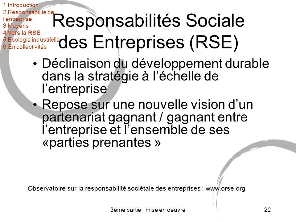 3ème partie : mise en oeuvre22 Responsabilités Sociale des Entreprises (RSE) Déclinaison du développement durable dans la stratégie à léchelle de lentreprise Repose sur une nouvelle vision dun partenariat gagnant / gagnant entre lentreprise et lensemble de ses «parties prenantes » Déclinaison du développement durable dans la stratégie à léchelle de lentreprise Repose sur une nouvelle vision dun partenariat gagnant / gagnant entre lentreprise et lensemble de ses «parties prenantes » Observatoire sur la responsabilité sociétale des entreprises : www.orse.org 1 Introduction 2 Responsabilité de lentreprise 3 Moyens 4 Vers la RSE 5 Ecologie industrielle 6.En collectivités