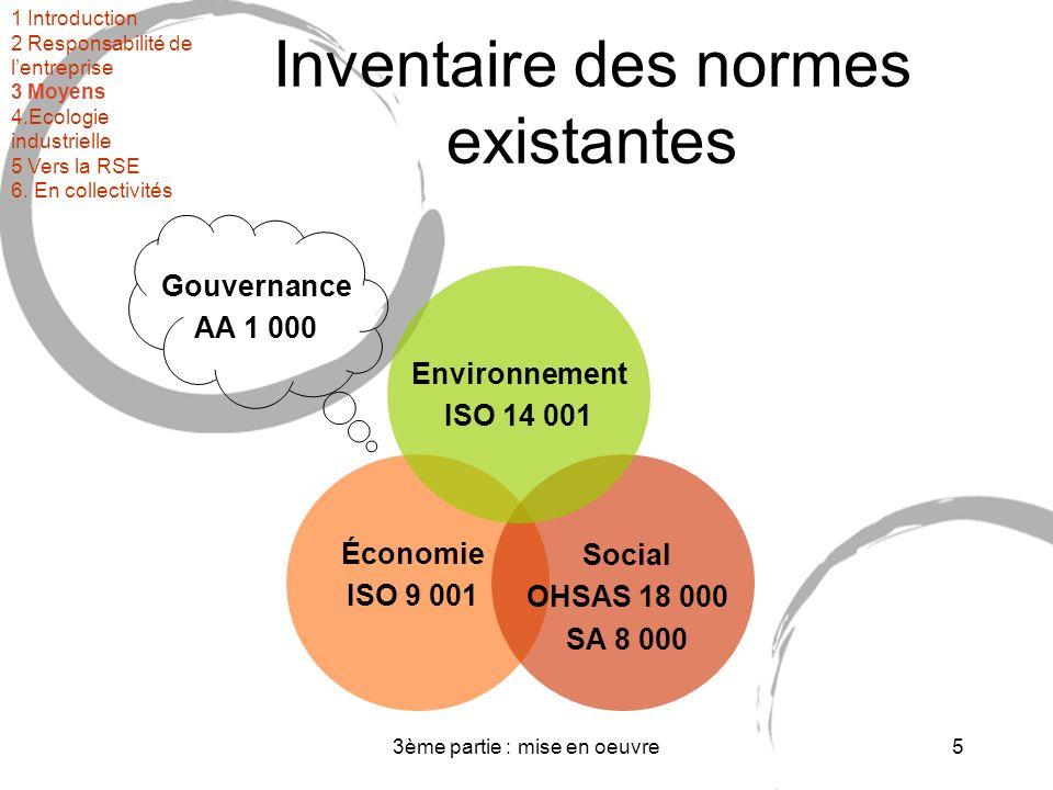 3ème partie : mise en oeuvre5 Inventaire des normes existantes Environnement ISO 14 001 Social OHSAS 18 000 SA 8 000 Économie ISO 9 001 Gouvernance AA 1 000 1 Introduction 2 Responsabilité de lentreprise 3 Moyens 4.Ecologie industrielle 5 Vers la RSE 6.