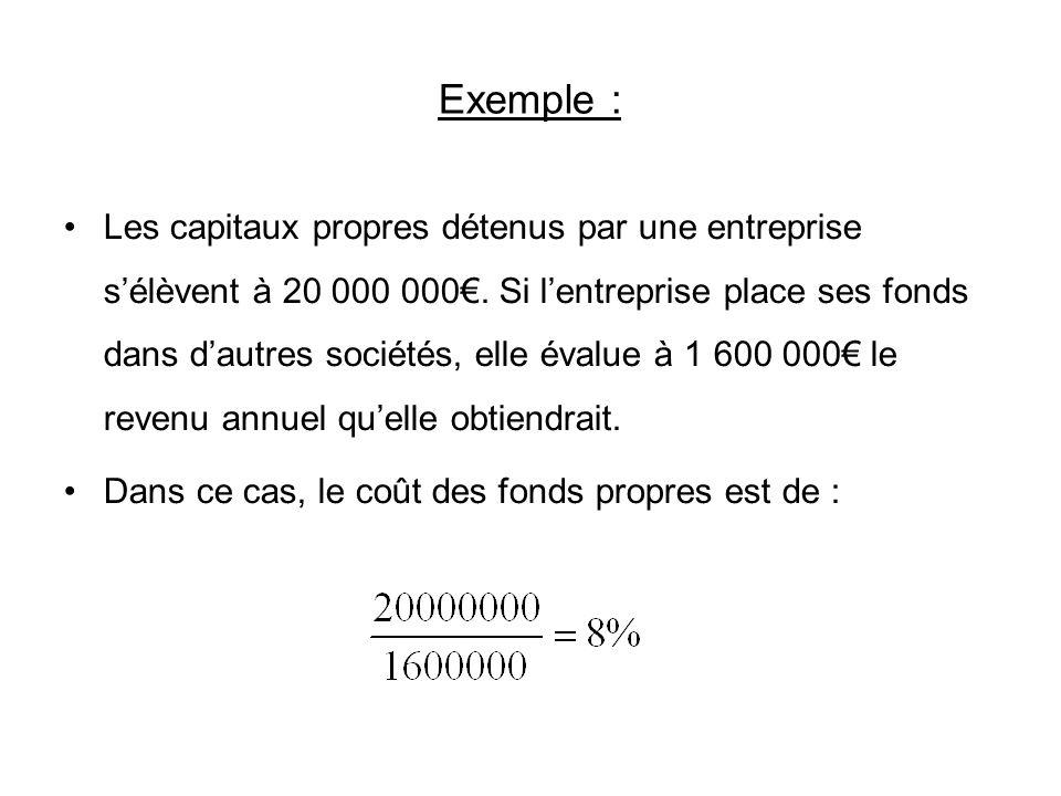 Exemple : Les capitaux propres détenus par une entreprise sélèvent à 20 000 000. Si lentreprise place ses fonds dans dautres sociétés, elle évalue à 1