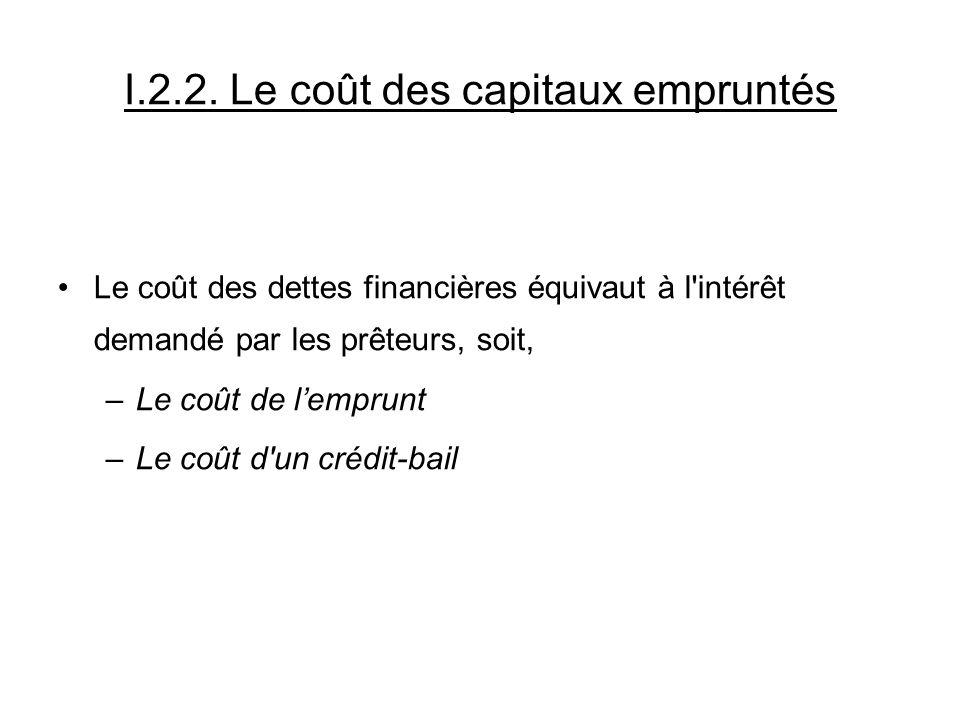 I.2.2. Le coût des capitaux empruntés Le coût des dettes financières équivaut à l'intérêt demandé par les prêteurs, soit, –Le coût de lemprunt –Le coû