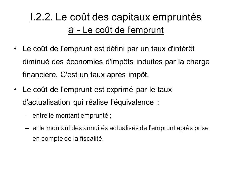 I.2.2. Le coût des capitaux empruntés a - Le coût de lemprunt Le coût de l'emprunt est défini par un taux d'intérêt diminué des économies d'impôts ind