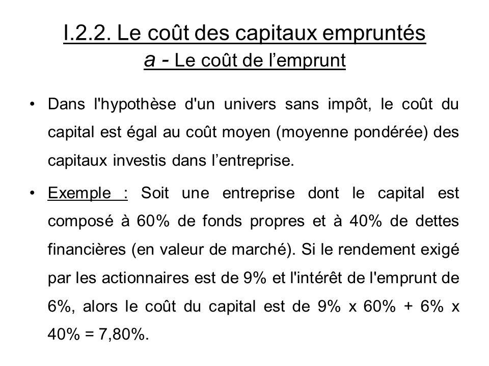 I.2.2. Le coût des capitaux empruntés a - Le coût de lemprunt Dans l'hypothèse d'un univers sans impôt, le coût du capital est égal au coût moyen (moy