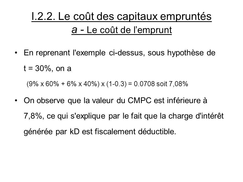 I.2.2. Le coût des capitaux empruntés a - Le coût de lemprunt En reprenant l'exemple ci-dessus, sous hypothèse de t = 30%, on a (9% x 60% + 6% x 40%)