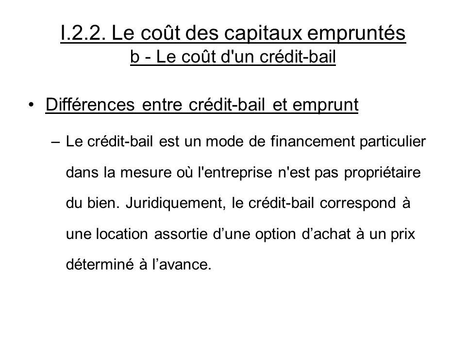 I.2.2. Le coût des capitaux empruntés b - Le coût d'un crédit-bail Différences entre crédit-bail et emprunt –Le crédit-bail est un mode de financement