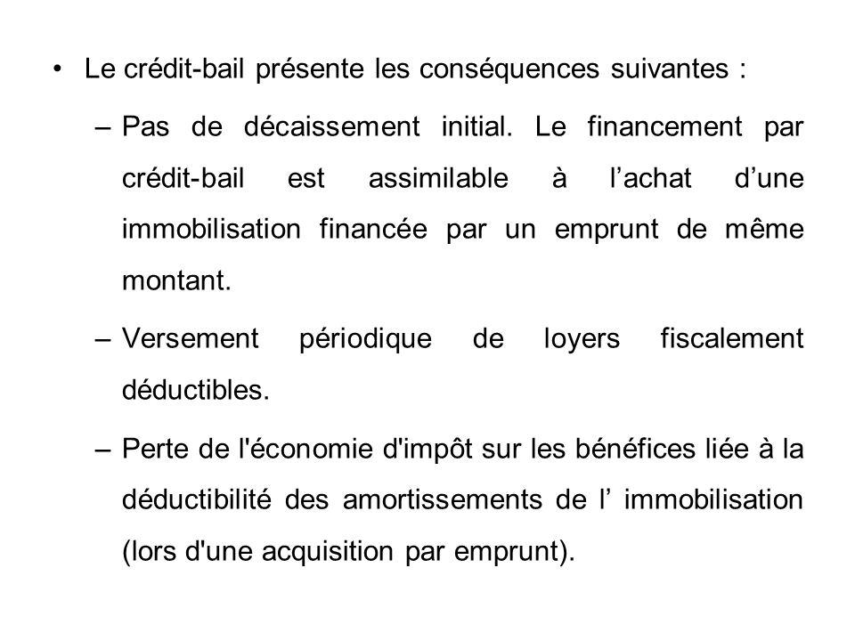 Le crédit-bail présente les conséquences suivantes : –Pas de décaissement initial. Le financement par crédit-bail est assimilable à lachat dune immobi