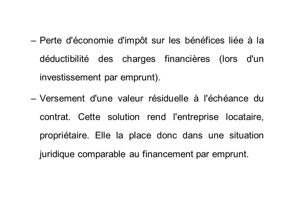 –Perte d économie d impôt sur les bénéfices liée à la déductibilité des charges financières (lors d un investissement par emprunt).