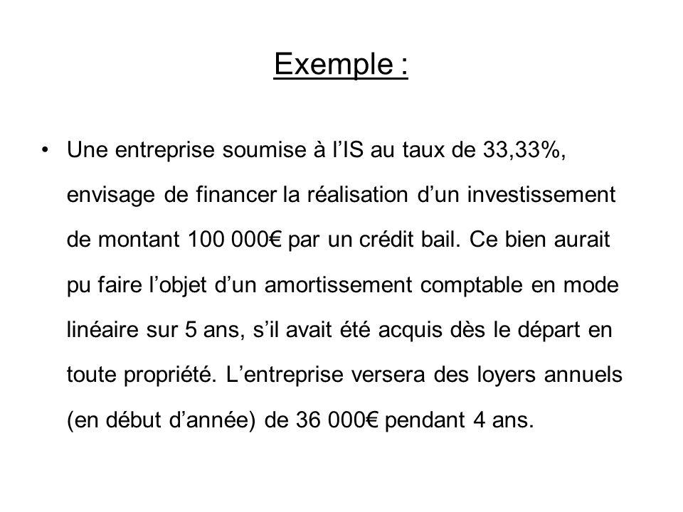 Exemple : Une entreprise soumise à lIS au taux de 33,33%, envisage de financer la réalisation dun investissement de montant 100 000 par un crédit bail.
