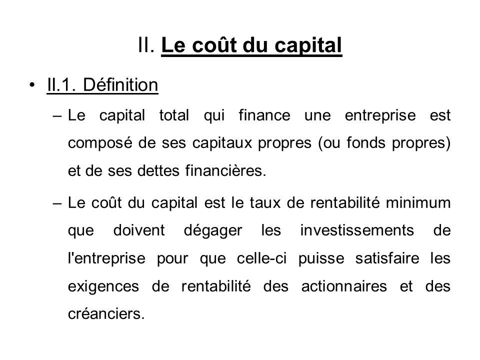 II. Le coût du capital II.1. Définition –Le capital total qui finance une entreprise est composé de ses capitaux propres (ou fonds propres) et de ses