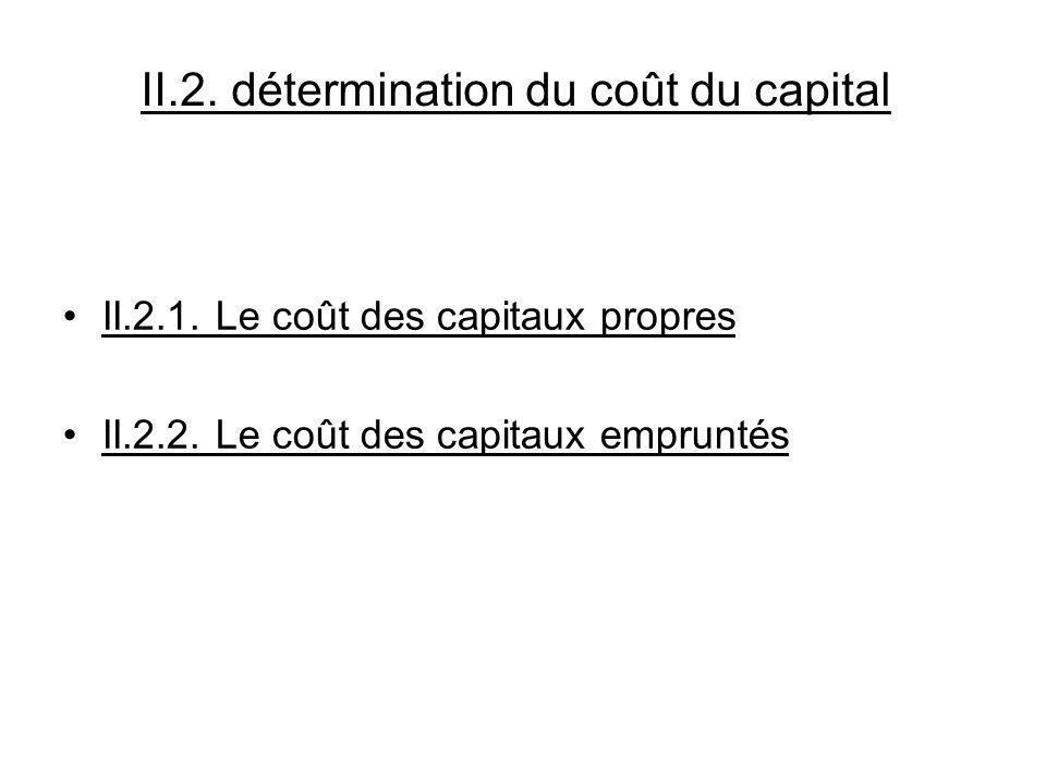 II.2. détermination du coût du capital II.2.1. Le coût des capitaux propres II.2.2. Le coût des capitaux empruntés
