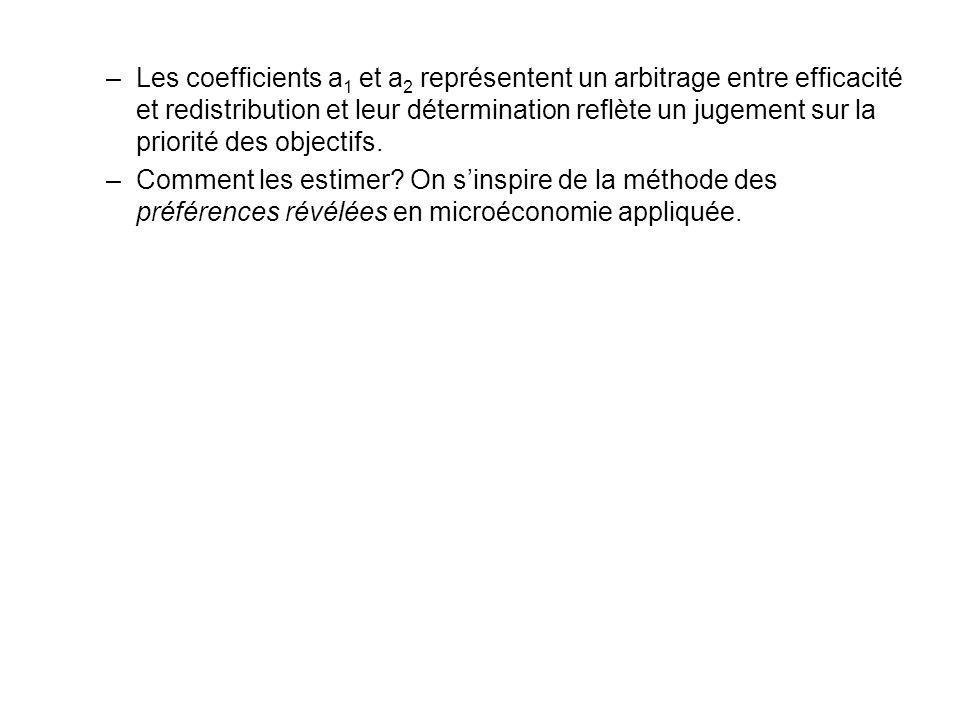 –Les coefficients a 1 et a 2 représentent un arbitrage entre efficacité et redistribution et leur détermination reflète un jugement sur la priorité de
