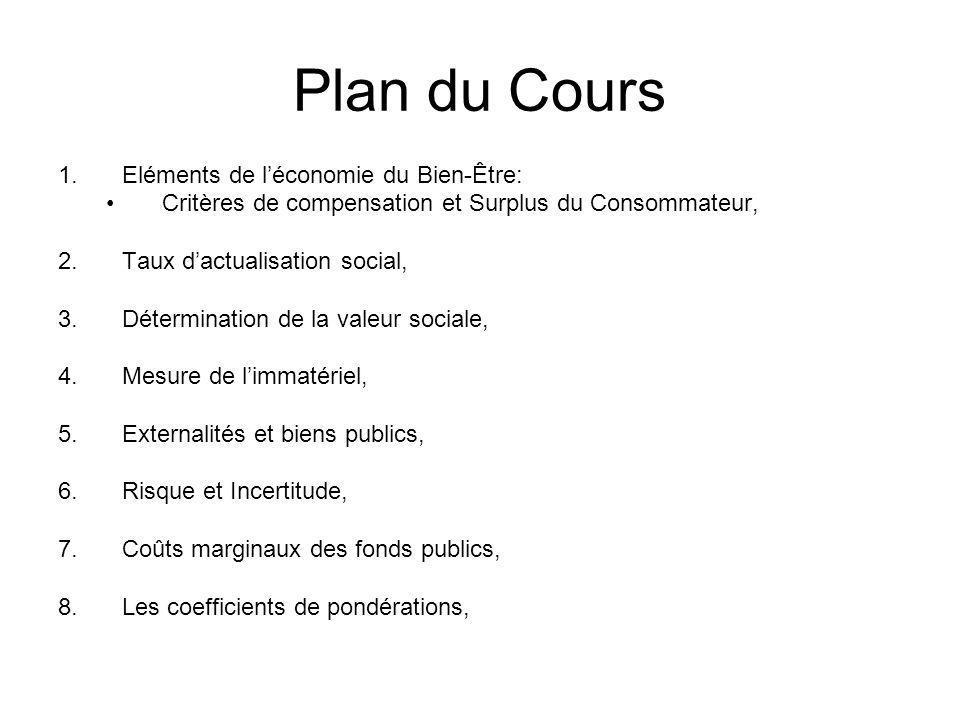 Plan du Cours 1.Eléments de léconomie du Bien-Être: Critères de compensation et Surplus du Consommateur, 2.Taux dactualisation social, 3.Détermination