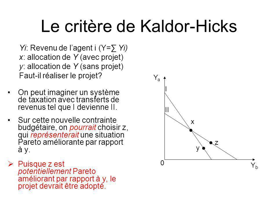Le critère de Kaldor-Hicks Sur cette nouvelle contrainte budgétaire, on pourrait choisir z, qui représenterait une situation Pareto améliorante par ra