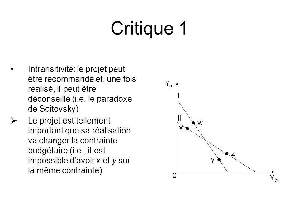 Critique 1 x z y I II 0 YbYb YaYa Intransitivité: le projet peut être recommandé et, une fois réalisé, il peut être déconseillé (i.e. le paradoxe de S