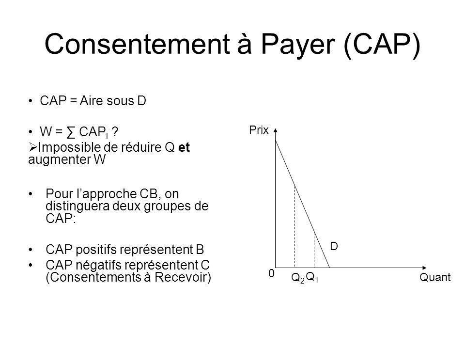 Consentement à Payer (CAP) 0 Quant Prix CAP = Aire sous D W = CAP i ? Impossible de réduire Q et augmenter W D Q 1 Q 2 Pour lapproche CB, on distingue