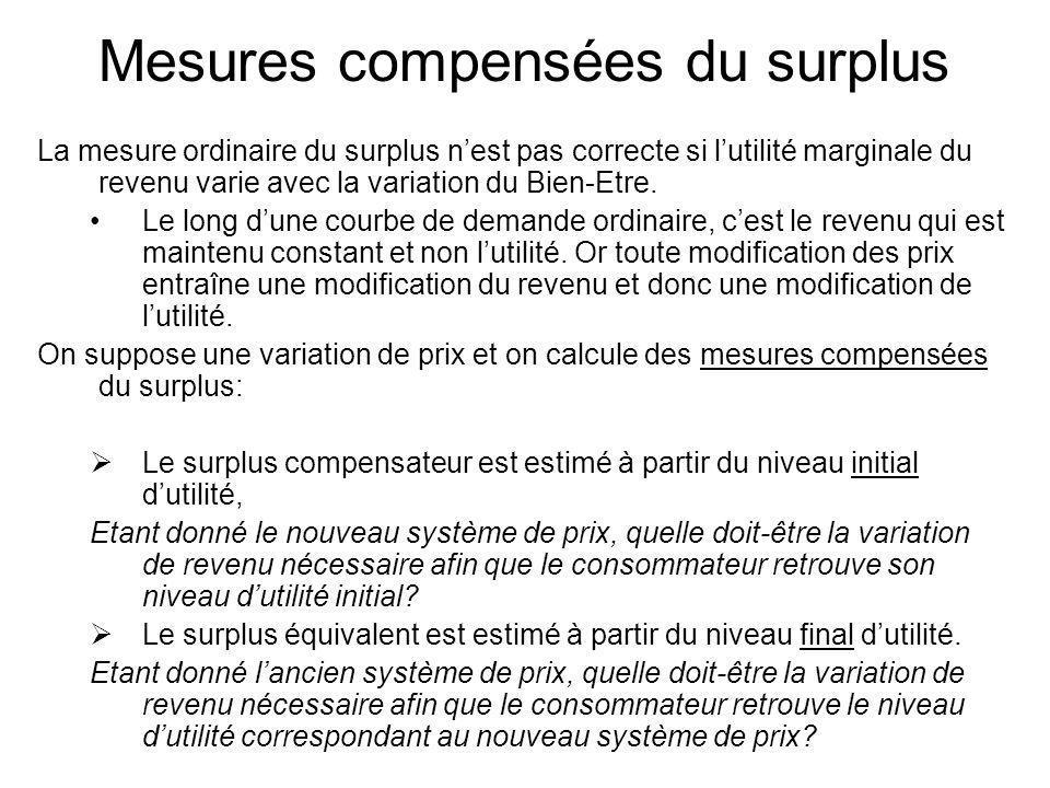 Mesures compensées du surplus La mesure ordinaire du surplus nest pas correcte si lutilité marginale du revenu varie avec la variation du Bien-Etre. L