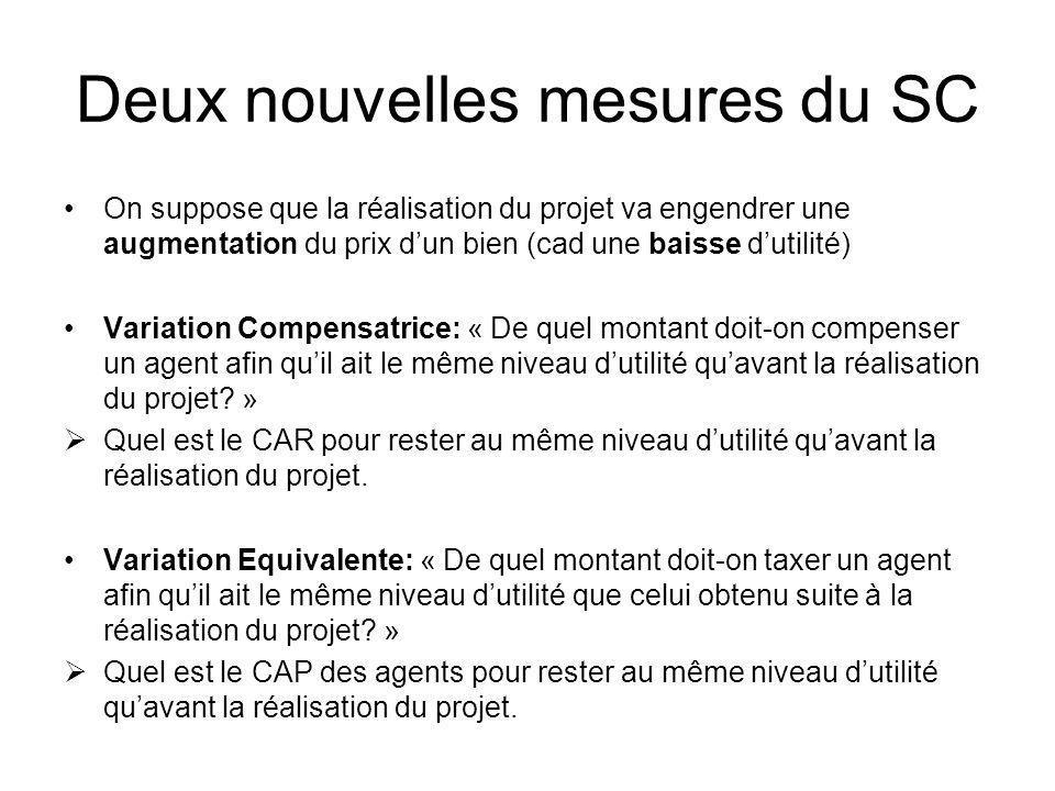 Deux nouvelles mesures du SC On suppose que la réalisation du projet va engendrer une augmentation du prix dun bien (cad une baisse dutilité) Variatio