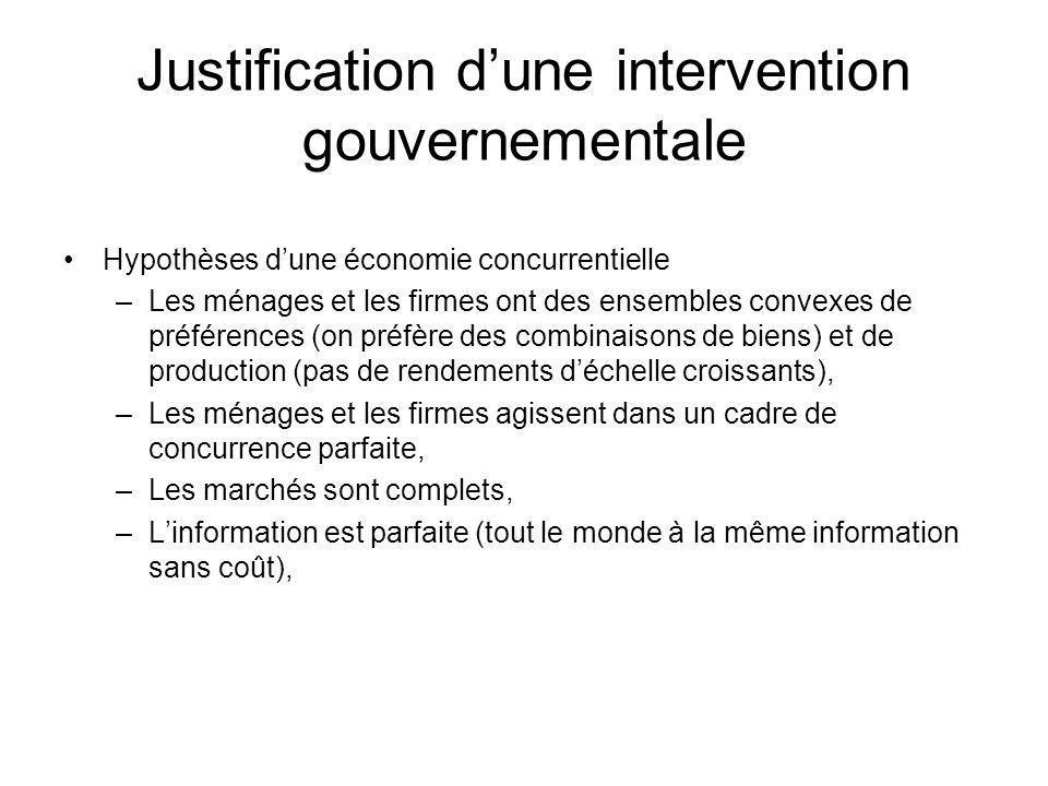 Justification dune intervention gouvernementale Hypothèses dune économie concurrentielle –Les ménages et les firmes ont des ensembles convexes de préf
