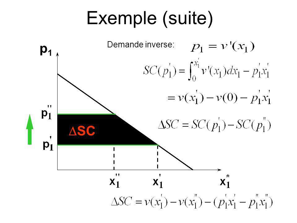 Exemple (suite) Demande inverse: p1p1 SC