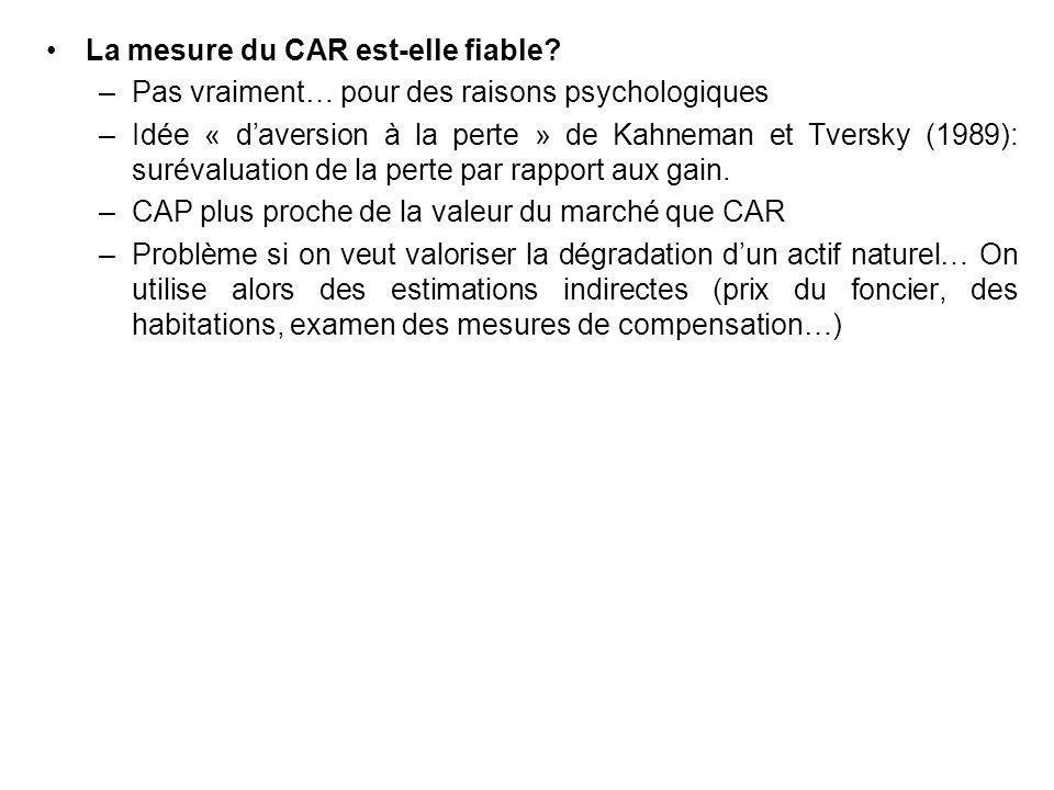 La mesure du CAR est-elle fiable? –Pas vraiment… pour des raisons psychologiques –Idée « daversion à la perte » de Kahneman et Tversky (1989): suréval