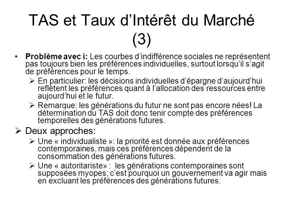 TAS et Taux dIntérêt du Marché (3) Problème avec i: Les courbes dindifférence sociales ne représentent pas toujours bien les préférences individuelles