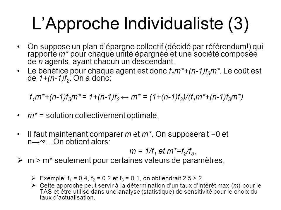 LApproche Individualiste (3) On suppose un plan dépargne collectif (décidé par référendum!) qui rapporte m* pour chaque unité épargnée et une société
