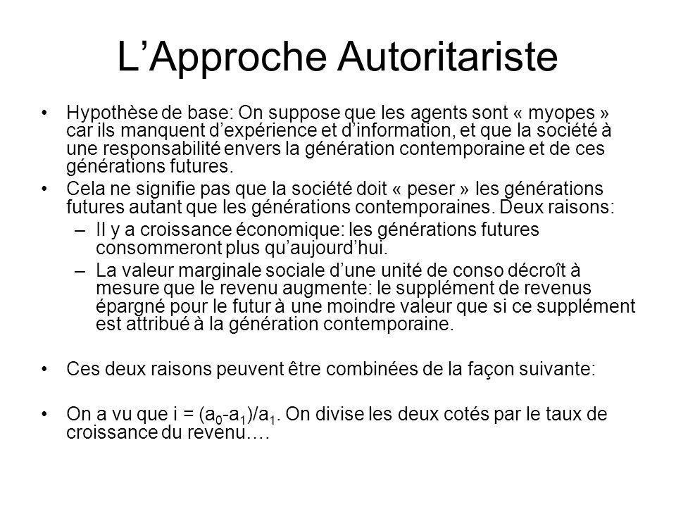 LApproche Autoritariste Hypothèse de base: On suppose que les agents sont « myopes » car ils manquent dexpérience et dinformation, et que la société à