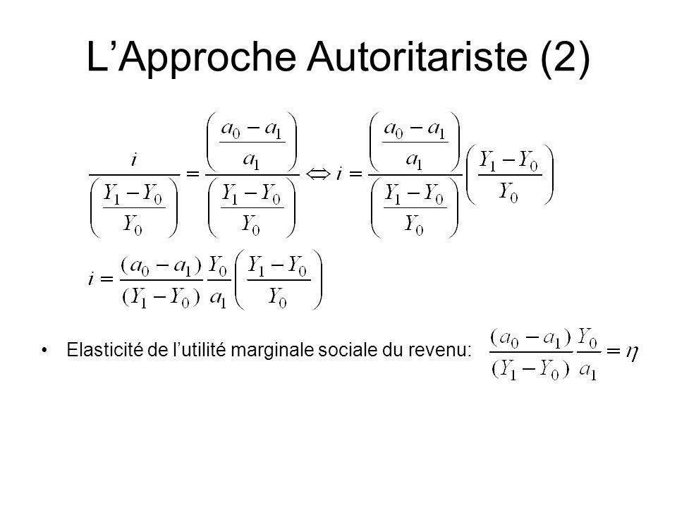 LApproche Autoritariste (2) Elasticité de lutilité marginale sociale du revenu:
