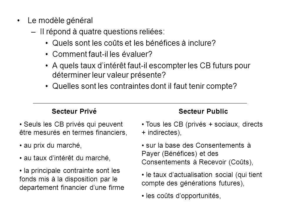 Le modèle général –Il répond à quatre questions reliées: Quels sont les coûts et les bénéfices à inclure? Comment faut-il les évaluer? A quels taux di
