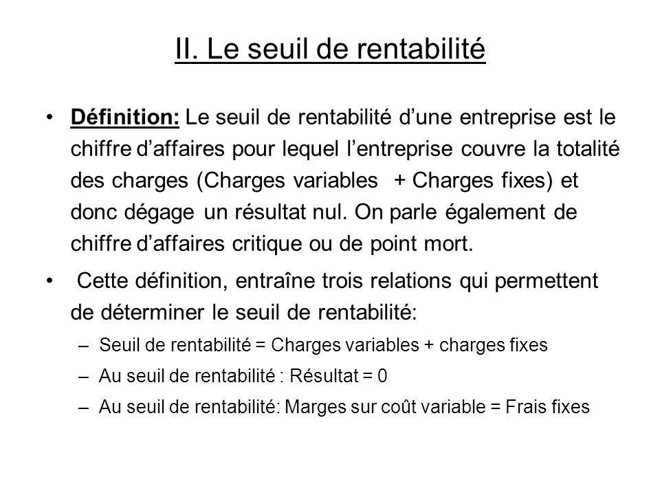 Détermination du seuil de rentabilité: –Exemple: soit lentreprise commerciale, Dupond, pour laquelle le chiffre daffaires prévu pour un exercice est de 100 000 euros, et dont les charges correspondantes sont : Charges variables : 62 500 Charges fixes : 26 250